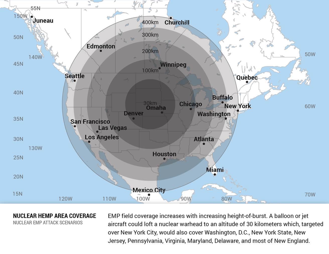 EMP area coverage